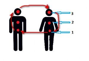Как работает механизм энергообмена в сексуальных отношениях?